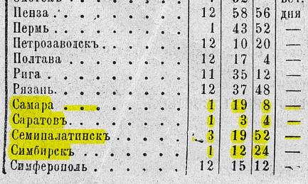 1906-Время-местное-2