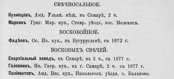 промышленность-губернии-1890-4